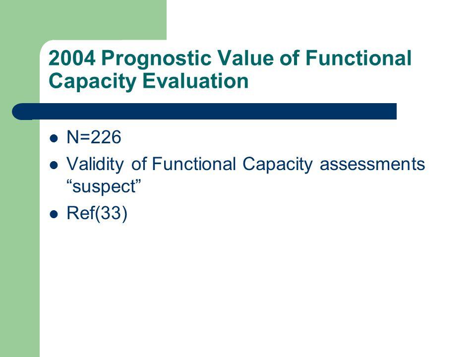 2004 Prognostic Value of Functional Capacity Evaluation N=226 Validity of Functional Capacity assessments suspect Ref(33)