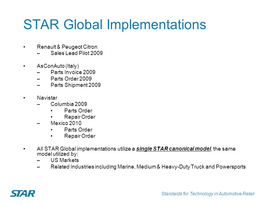 Standards for Technology in Automotive Retail STAR Global Implementations Renault & Peugeot Citron –Sales Lead Pilot 2009 AsConAuto (Italy) –Parts Inv