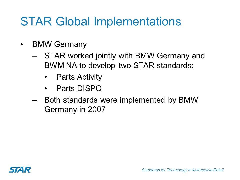 Standards for Technology in Automotive Retail Contact Details Ghezal Khalili, Executive Coordinator 1.703.556.