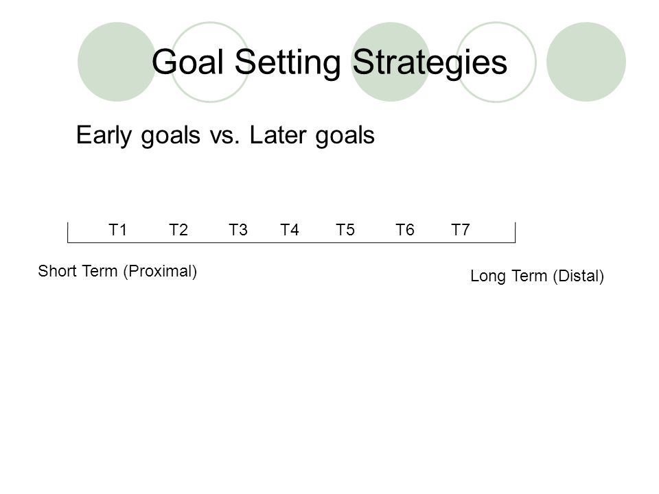 Goal Setting Strategies Early goals vs.