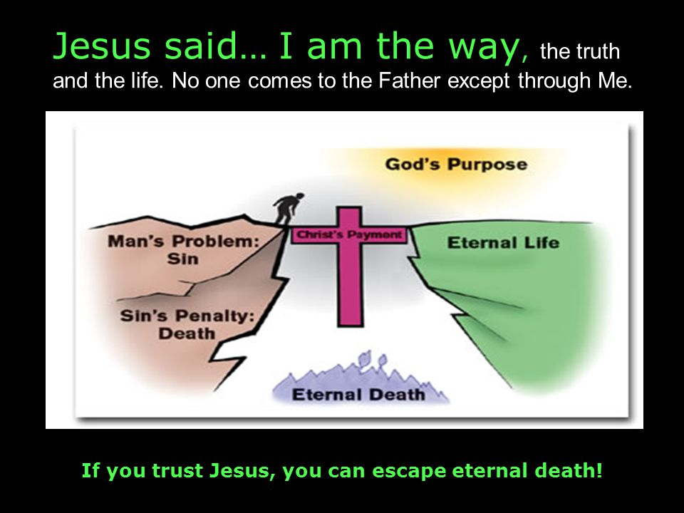 If you trust Jesus, you can escape eternal death. Jesus said… I am the way, the truth and the life.
