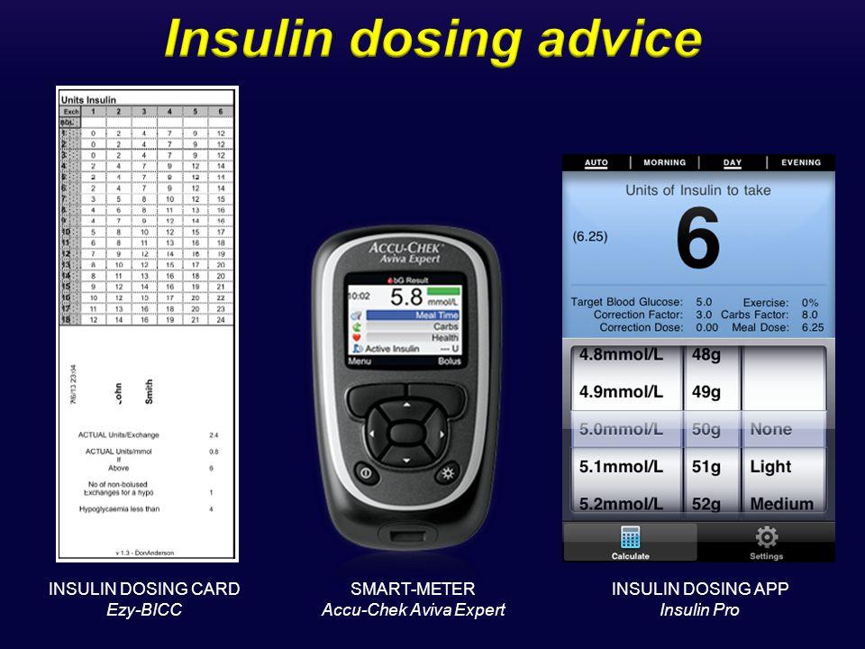 INSULIN DOSING CARD Ezy-BICC SMART-METER Accu-Chek Aviva Expert INSULIN DOSING APP Insulin Pro