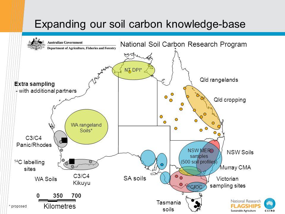 Expanding our soil carbon knowledge-base