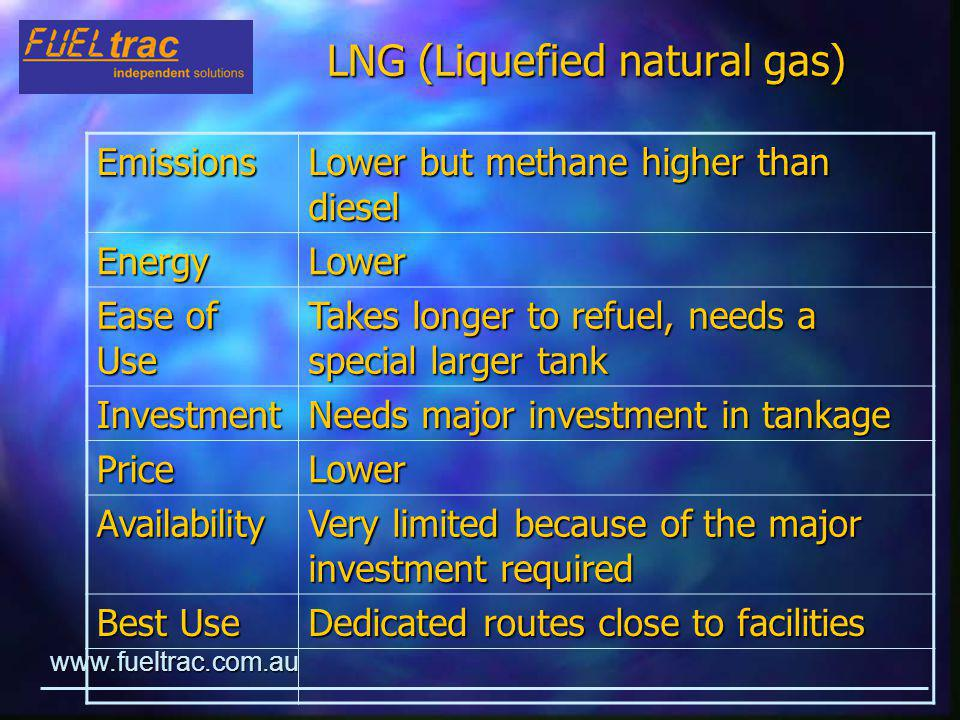 www.fueltrac.com.au LNG (Liquefied natural gas) Emissions Lower but methane higher than diesel EnergyLower Ease of Use Takes longer to refuel, needs a special larger tank Investment Needs major investment in tankage PriceLower Availability Very limited because of the major investment required Best Use Dedicated routes close to facilities