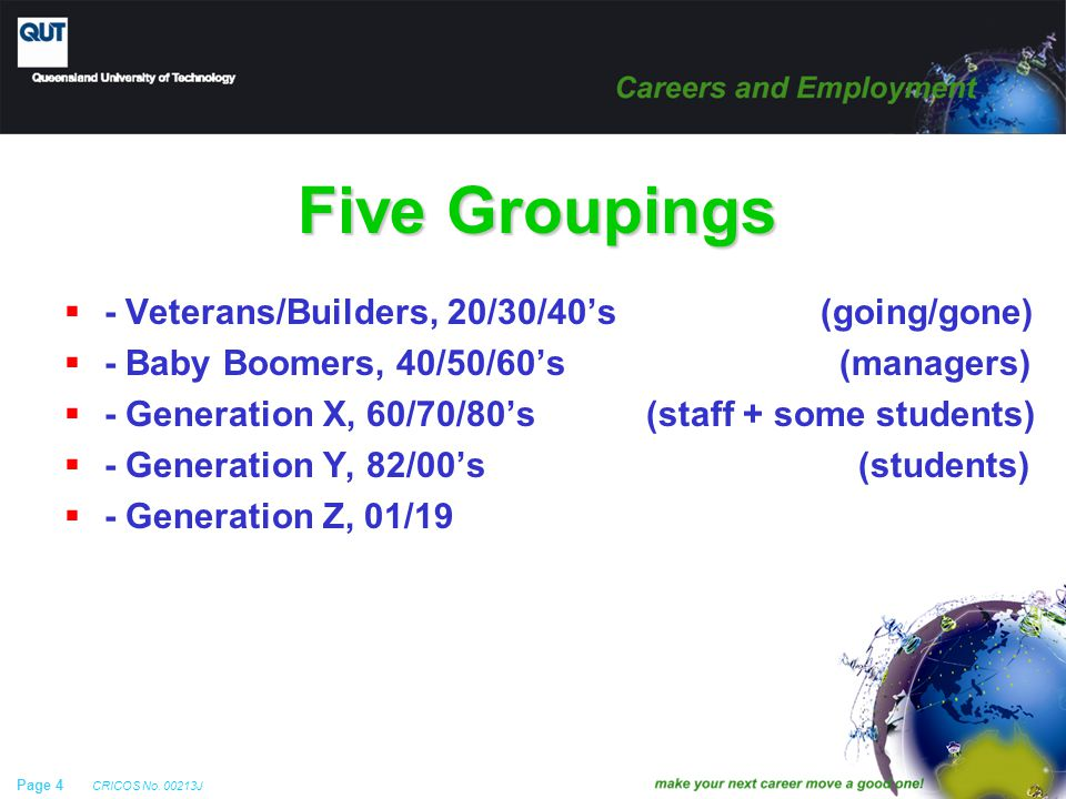 Page 4 CRICOS No. 00213J Five Groupings  - Veterans/Builders, 20/30/40's (going/gone)  - Baby Boomers, 40/50/60's (managers)  - Generation X, 60/70