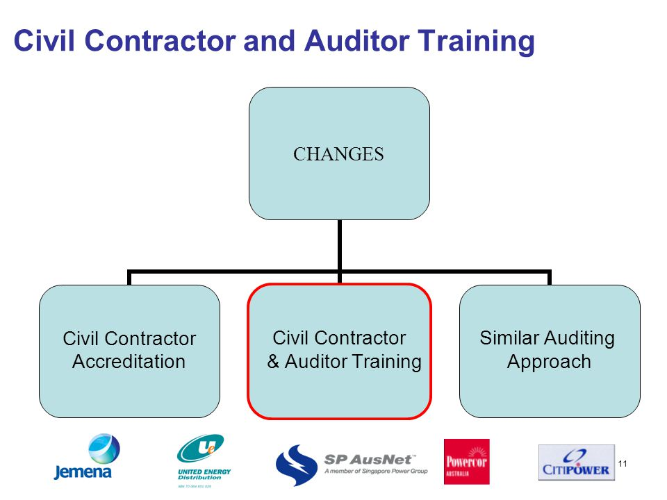11 Civil Contractor and Auditor Training CHANGES Civil Contractor Accreditation Civil Contractor & Auditor Training Similar Auditing Approach
