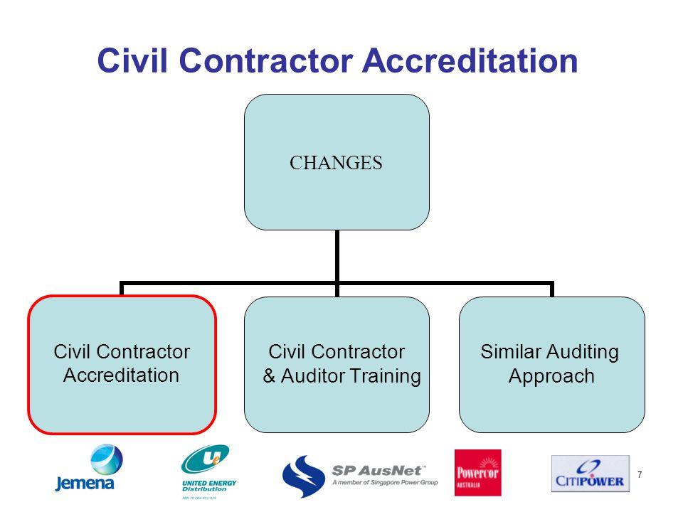 18 SP AusNet CHANGES Civil Contractor Accreditation Civil Contractor & Auditor Training Similar Auditing Approach
