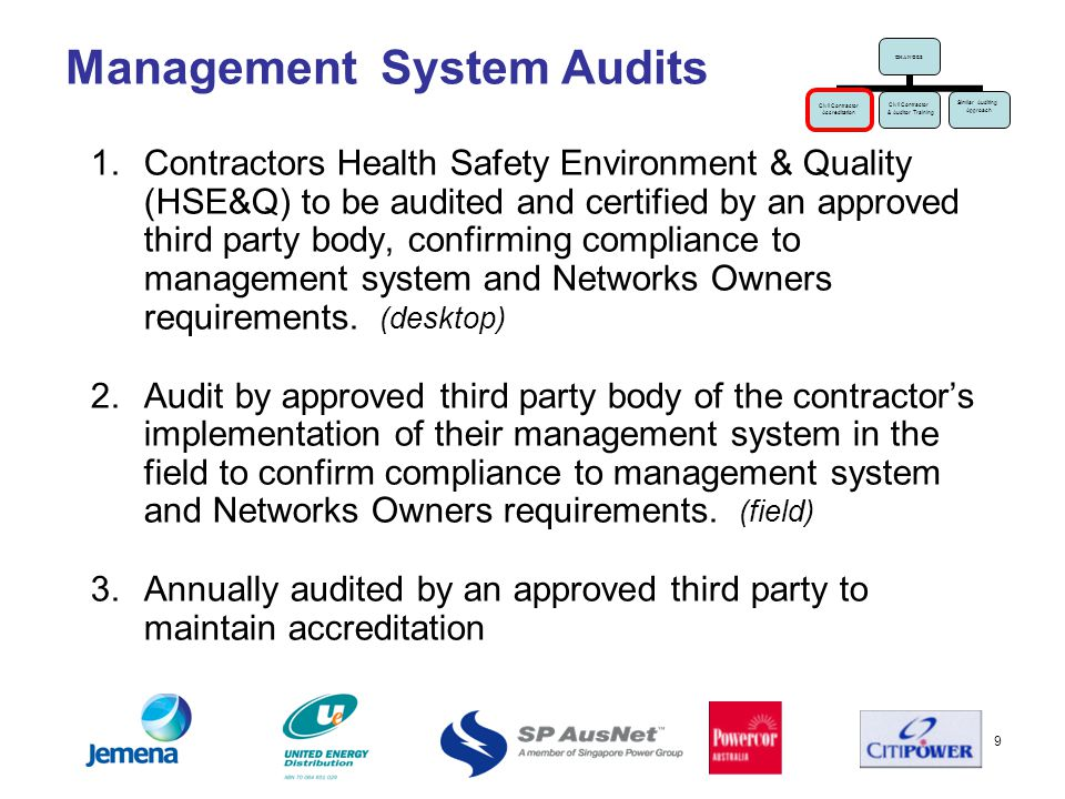 9 Management System Audits 1.Contractors Health Safety Environment & Quality (HSE&Q) to be audited and certified by an approved third party body, confirming compliance to management system and Networks Owners requirements.
