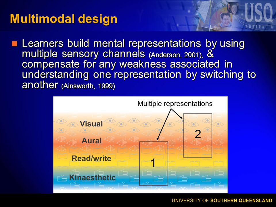 Multimodal design Learners build mental representations by using multiple sensory channels (Anderson, 2001), & compensate for any weakness associated in understanding one representation by switching to another (Ainsworth, 1999) Learners build mental representations by using multiple sensory channels (Anderson, 2001), & compensate for any weakness associated in understanding one representation by switching to another (Ainsworth, 1999)