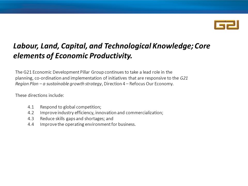 Labour, Land, Capital, and Technological Knowledge; Core elements of Economic Productivity.