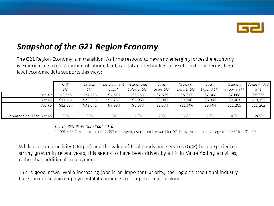 Snapshot of the G21 Region Economy The G21 Region Economy is in transition.