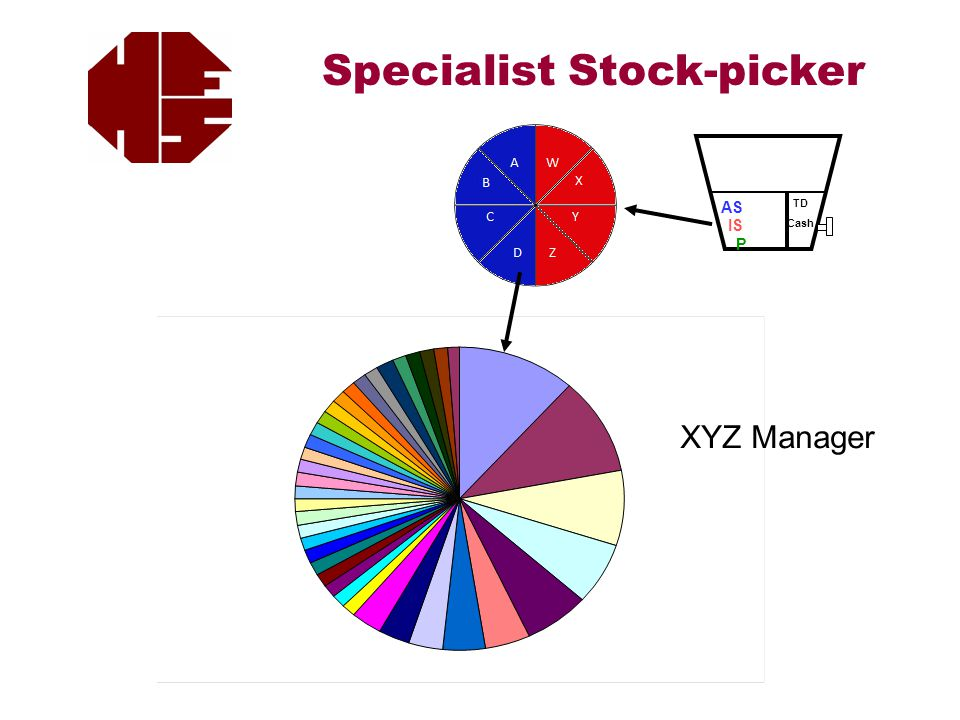AS IS P TD Cash Specialist Stock-picker XYZ Manager