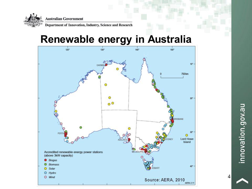 4 Renewable energy in Australia Source: AERA, 2010