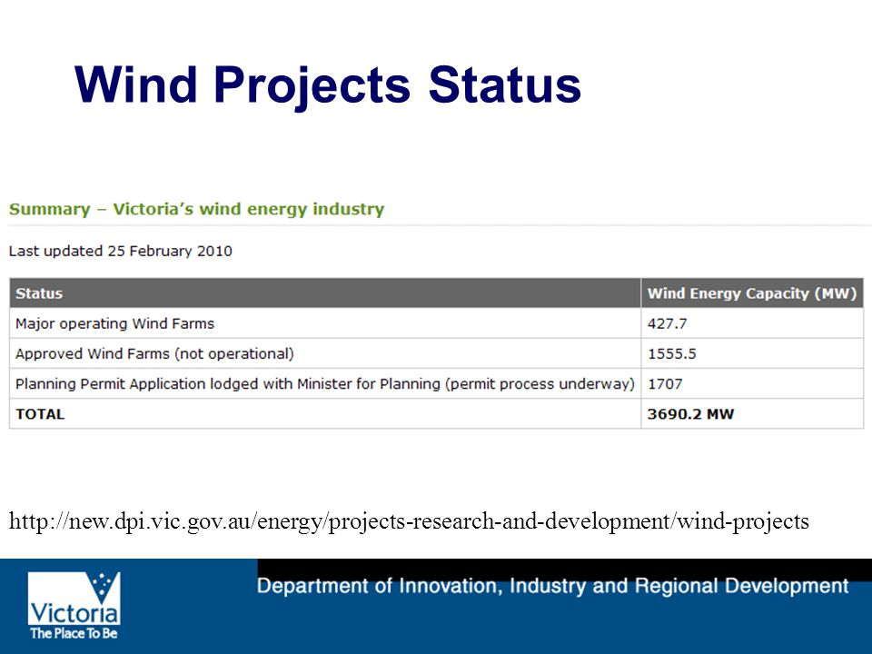 Wind Projects Status http://new.dpi.vic.gov.au/energy/projects-research-and-development/wind-projects