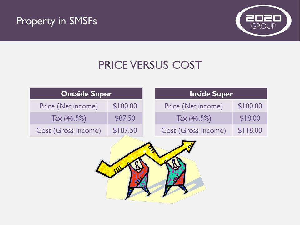 PRICE VERSUS COST Outside Super Price (Net income)$100.00 Tax (46.5%)$87.50 Cost (Gross Income)$187.50 Inside Super Price (Net income)$100.00 Tax (46.