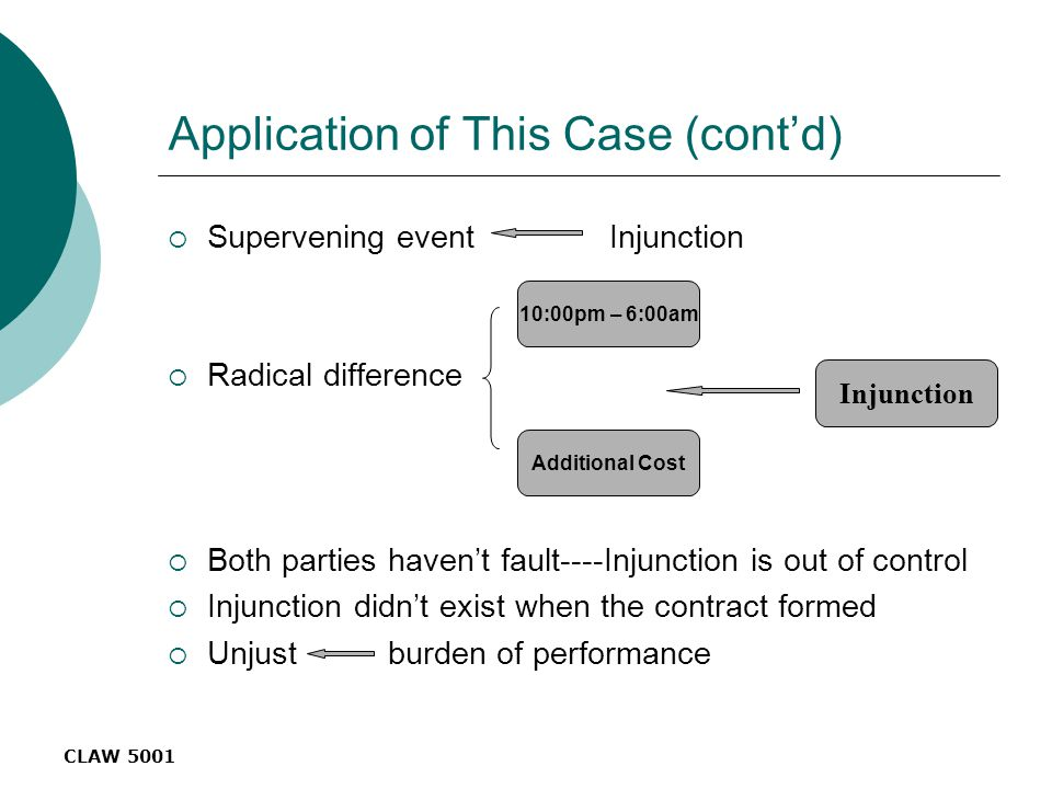 CLAW 5001 Application of This Case (cont'd)  Supervening event Injunction  Radical difference  Both parties haven't fault----Injunction is out of control  Injunction didn't exist when the contract formed  Unjust burden of performance Injunction 10:00pm – 6:00am Additional Cost