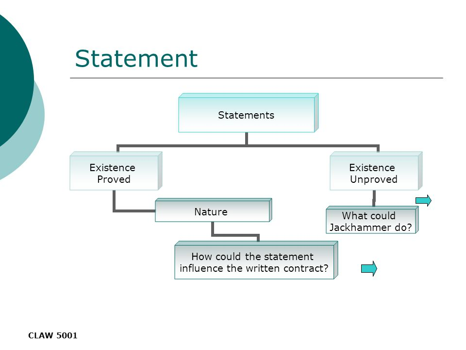 CLAW 5001 Statement Statements Existence Proved Nature How could the statement influence the written contract.