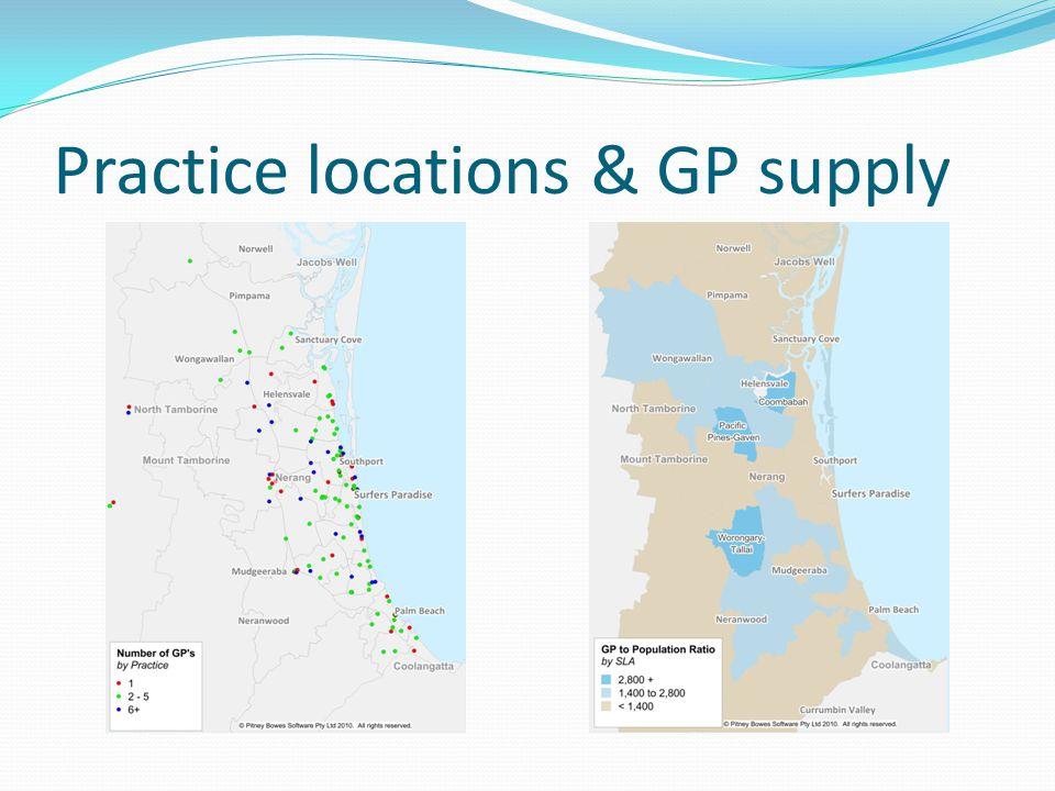 Practice locations & GP supply