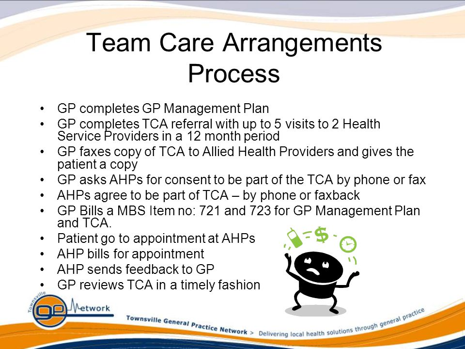Team Care Arrangements Process GP completes GP Management Plan GP completes TCA referral with up to 5 visits to 2 Health Service Providers in a 12 month period GP faxes copy of TCA to Allied Health Providers and gives the patient a copy GP asks AHPs for consent to be part of the TCA by phone or fax AHPs agree to be part of TCA – by phone or faxback GP Bills a MBS Item no: 721 and 723 for GP Management Plan and TCA.