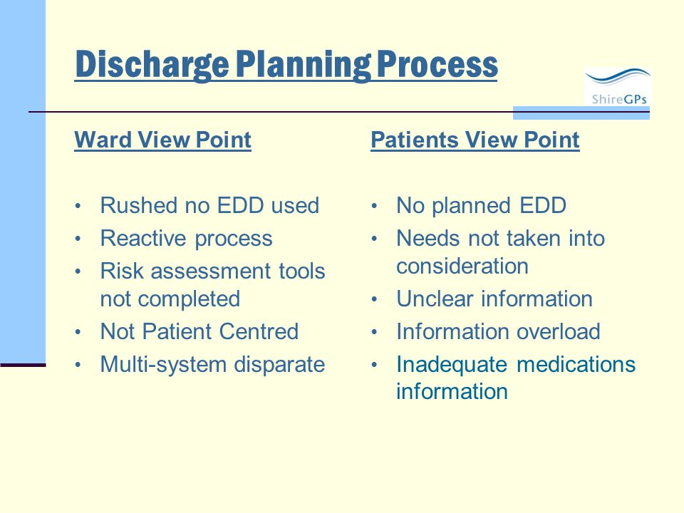 Discharge Planning Process Ward View Point Rushed no EDD used Reactive process Risk assessment tools not completed Not Patient Centred Multi-system di
