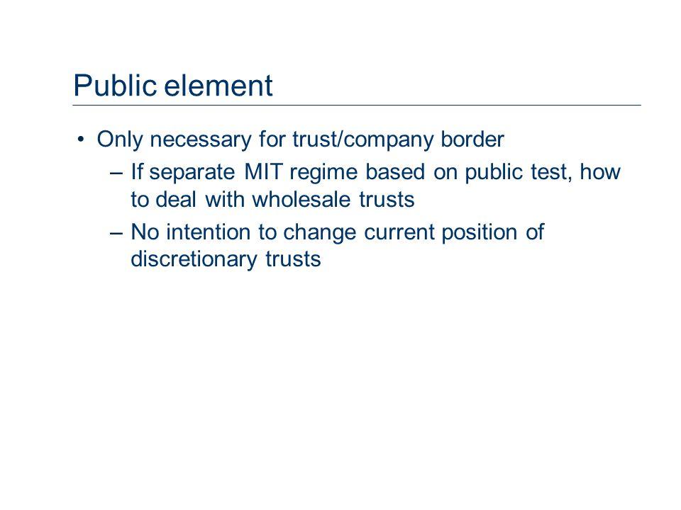 Control test Already allowed - escapes Div 6C 100% Interest & rent MIT Active business Staple Co 100% common owners