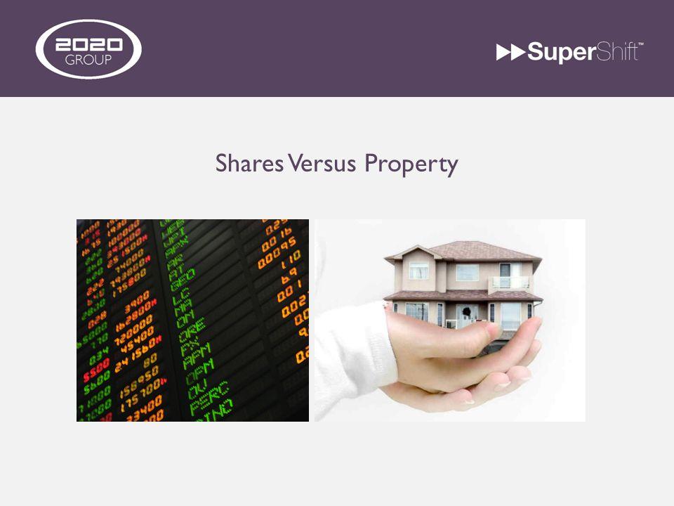 Shares Versus Property