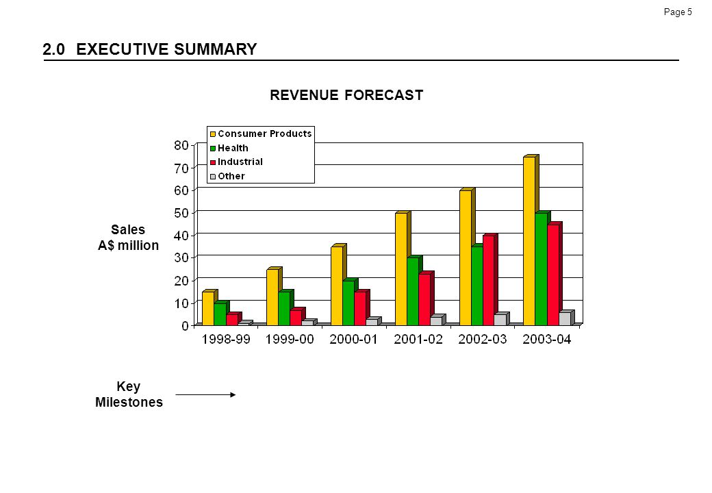 Page 6 2.0EXECUTIVE SUMMARY A$ million PROFIT & DIVIDEND FORECAST