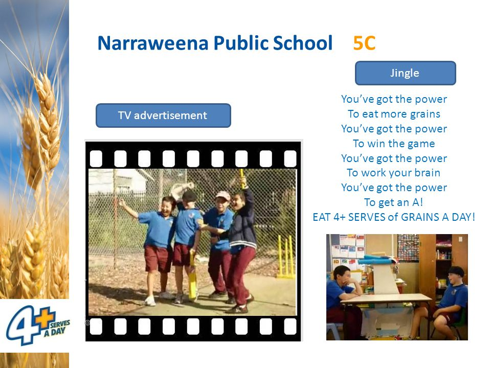 Narraweena Public School 5C You've got the power To eat more grains You've got the power To win the game You've got the power To work your brain You've got the power To get an A.