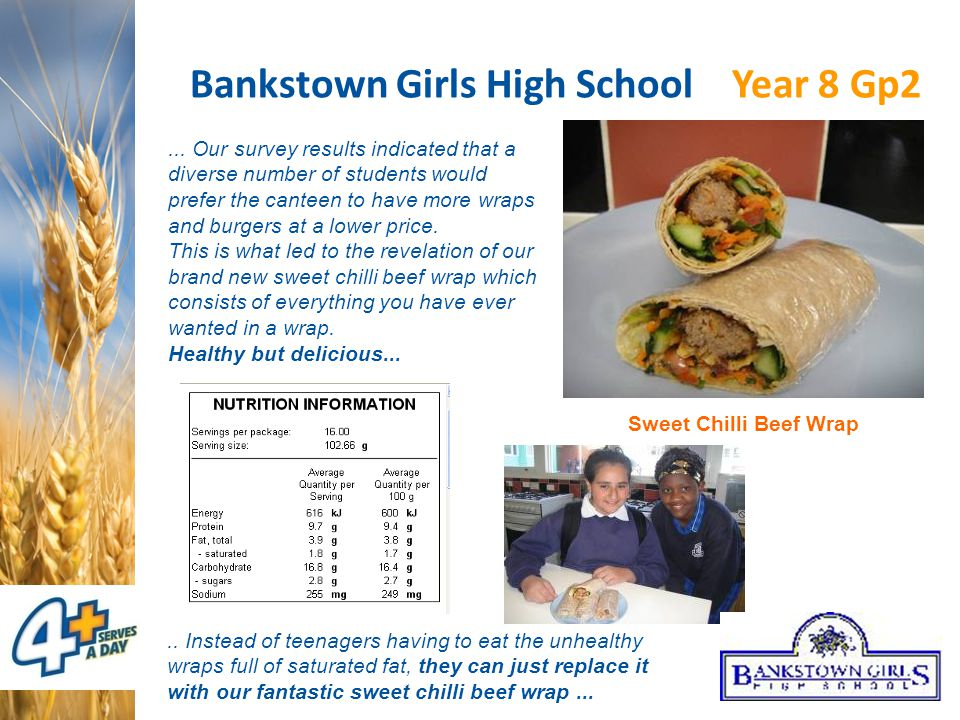 Bankstown Girls High School Year 8 Gp2 Sweet Chilli Beef Wrap... Our survey results indicated that a diverse number of students would prefer the cante