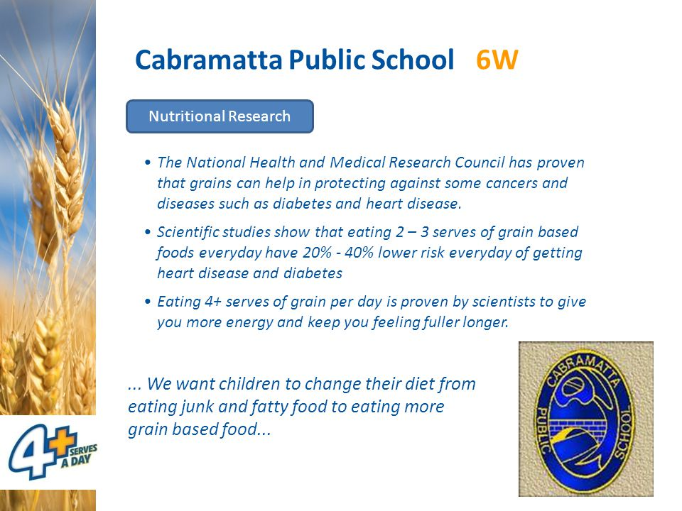 Cabramatta Public School 6W The National Health and Medical Research Council has proven that grains can help in protecting against some cancers and di