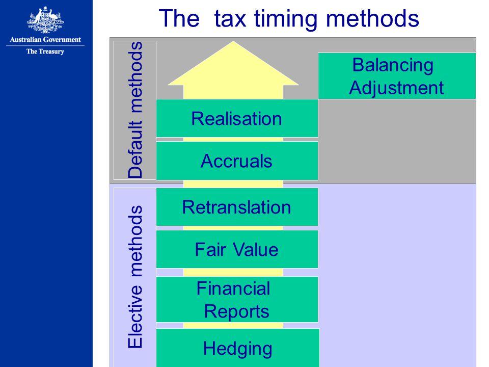 The tax timing methods Default methods Elective methods Balancing Adjustment Financial Reports Accruals Fair Value Realisation Retranslation Hedging