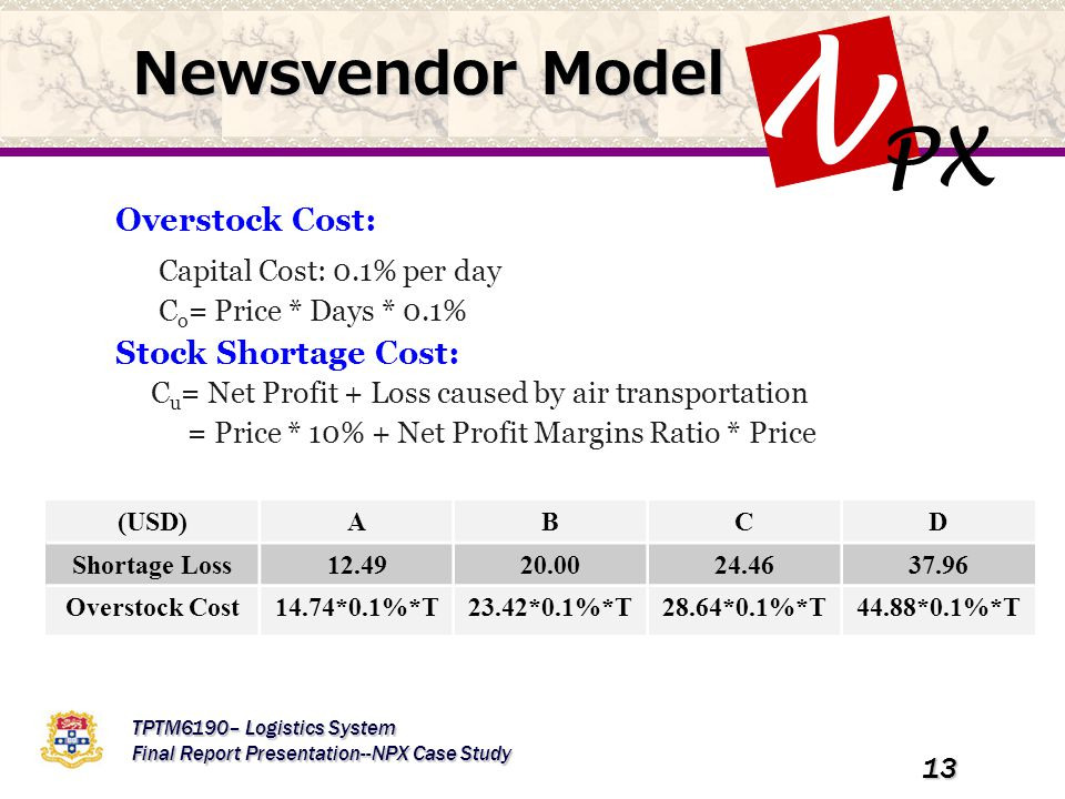 PX N TPTM6190– Logistics System Final Report Presentation--NPX Case Study 13 Newsvendor Model Overstock Cost: Capital Cost: 0.1% per day C o = Price * Days * 0.1% Stock Shortage Cost: C u = Net Profit + Loss caused by air transportation = Price * 10% + Net Profit Margins Ratio * Price (USD)ABCD Shortage Loss12.4920.0024.4637.96 Overstock Cost14.74*0.1%*T23.42*0.1%*T28.64*0.1%*T44.88*0.1%*T