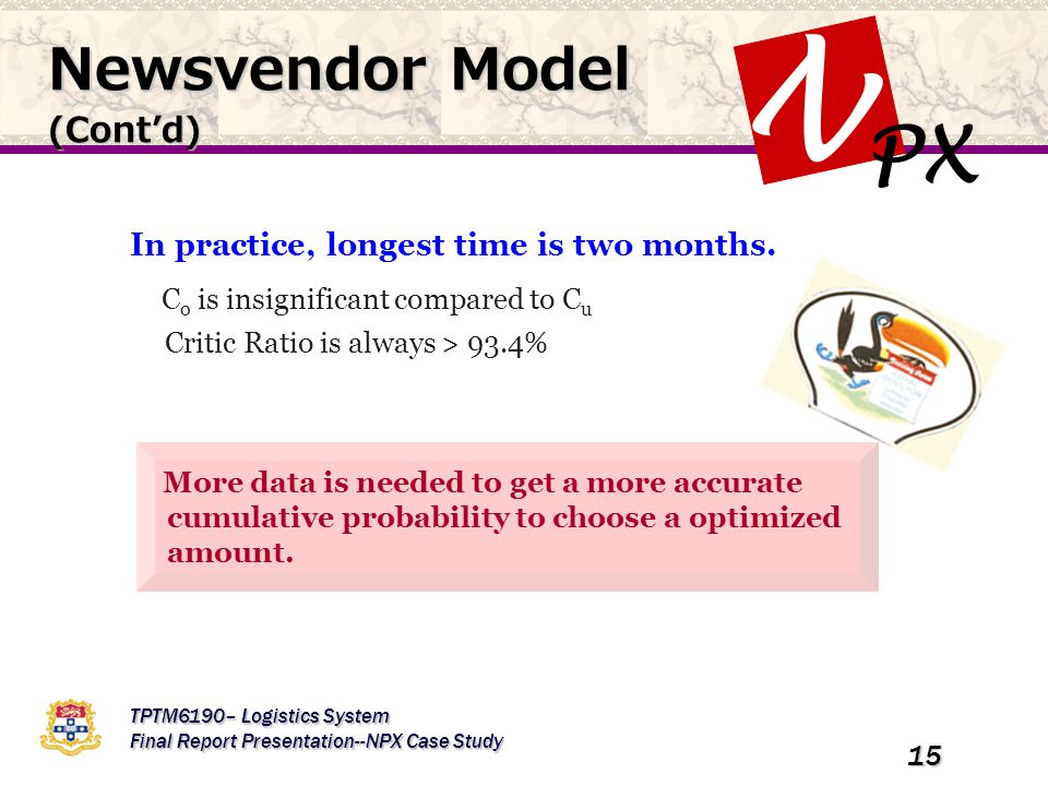 PX N TPTM6190– Logistics System Final Report Presentation--NPX Case Study 15 Newsvendor Model (Cont'd) In practice, longest time is two months. C o is