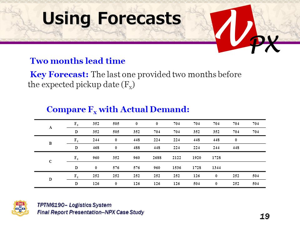 PX N TPTM6190– Logistics System Final Report Presentation--NPX Case Study 19 Using Forecasts Two months lead time Key Forecast: The last one provided