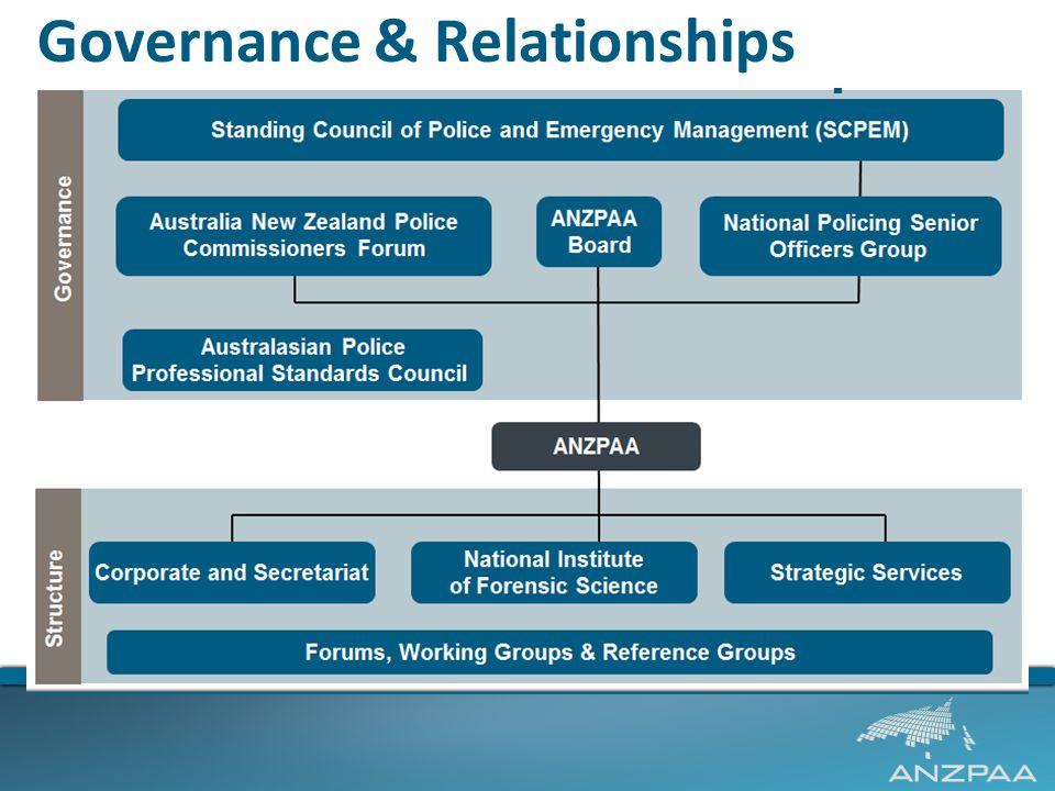 Governance & Relationships