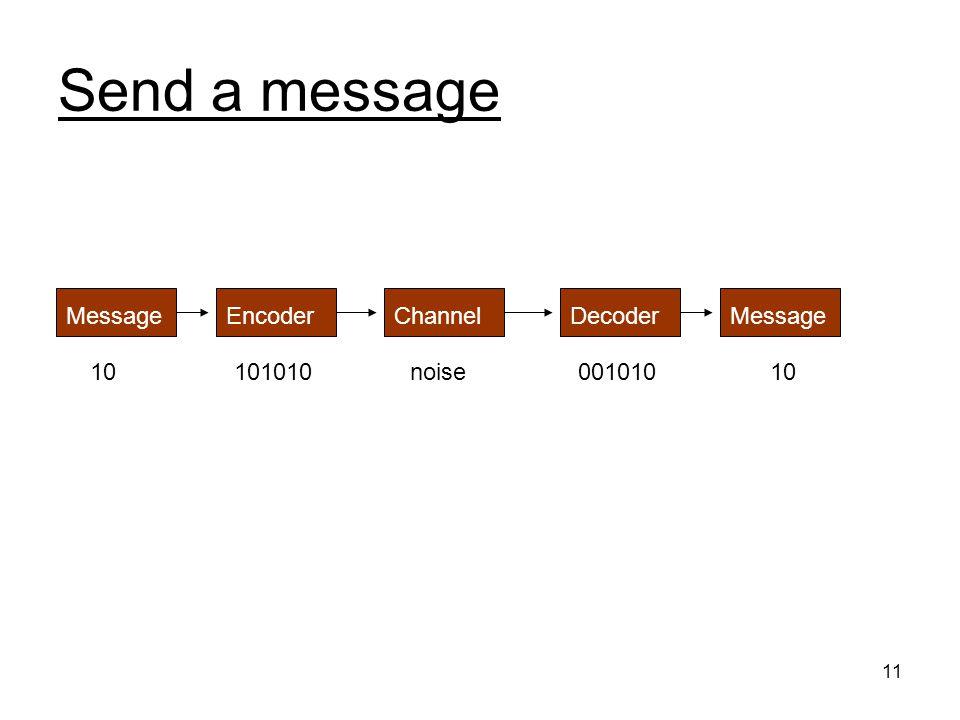 11 Send a message MessageEncoderChannelDecoderMessage 10101010noise00101010