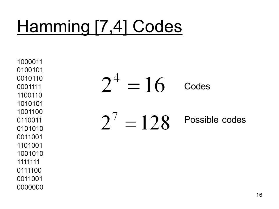 16 Hamming [7,4] Codes 1000011 0100101 0010110 0001111 1100110 1010101 1001100 0110011 0101010 0011001 1101001 1001010 1111111 0111100 0011001 0000000