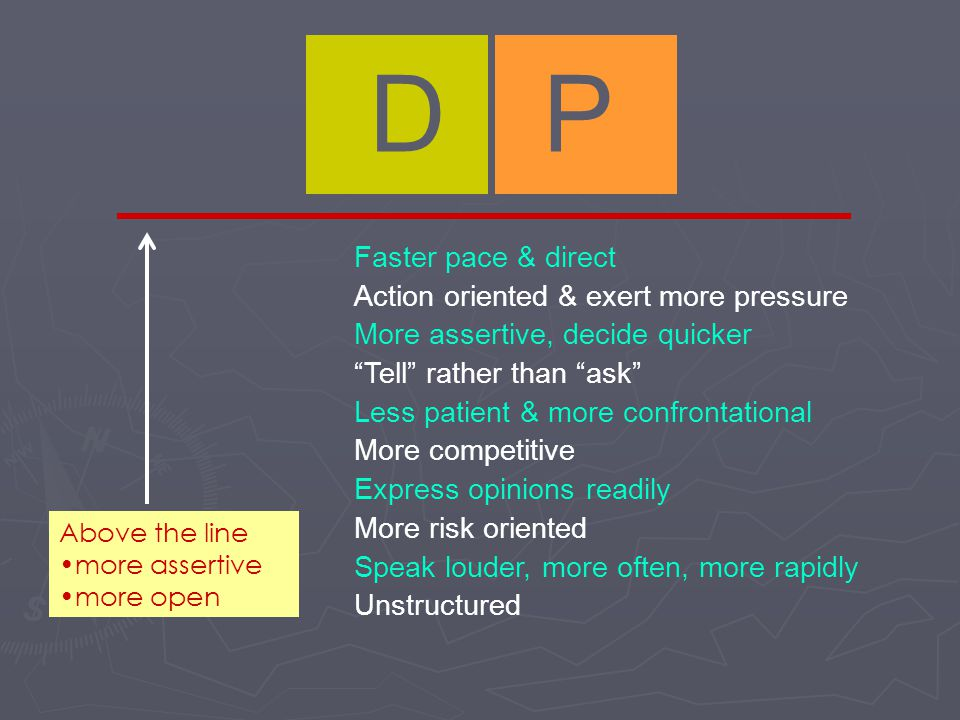 D Faster pace & direct Action oriented & exert more pressure More assertive, decide quicker Tell rather than ask Less patient & more confrontational More competitive Express opinions readily More risk oriented Speak louder, more often, more rapidly Unstructured Above the line more assertive more open P