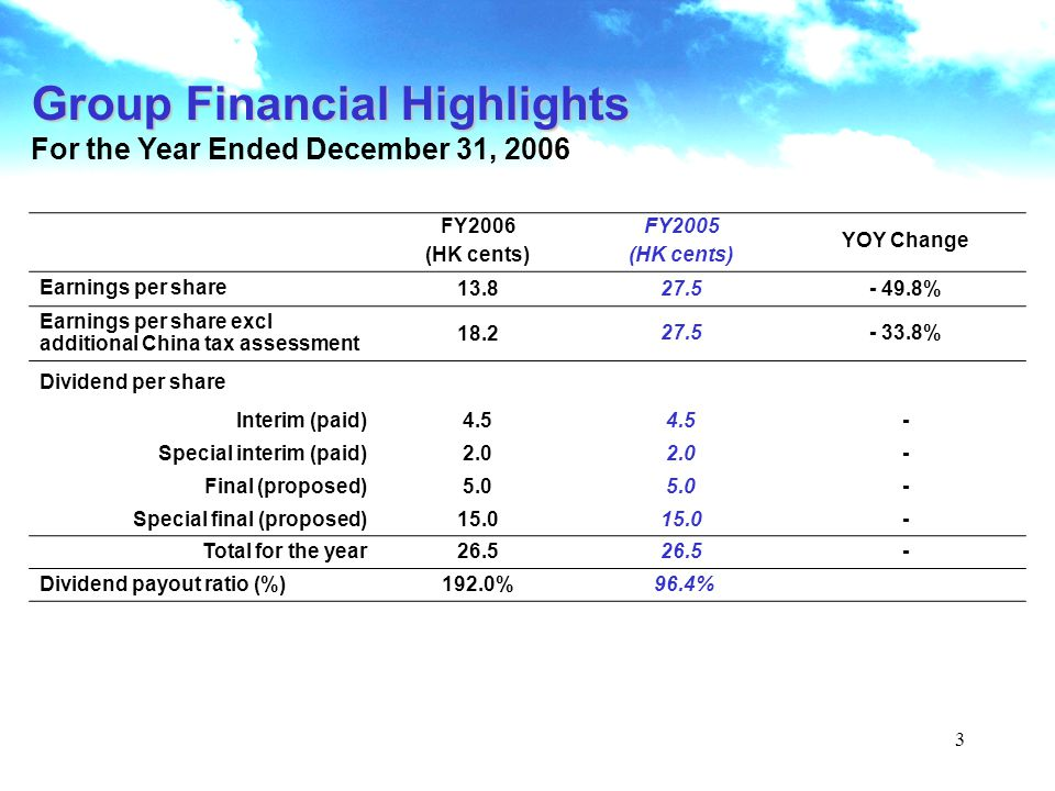 3 Group Financial Highlights For the Year Ended December 31, 2006 FY2006 (HK cents) FY2005 (HK cents) YOY Change Earnings per share 13.827.5- 49.8% Earnings per share excl additional China tax assessment 18.2 27.5- 33.8% Dividend per share Interim (paid)4.5 - Special interim (paid)2.0 - Final (proposed)5.0 - Special final (proposed)15.0 - Total for the year26.5 - Dividend payout ratio (%)192.0% 96.4%