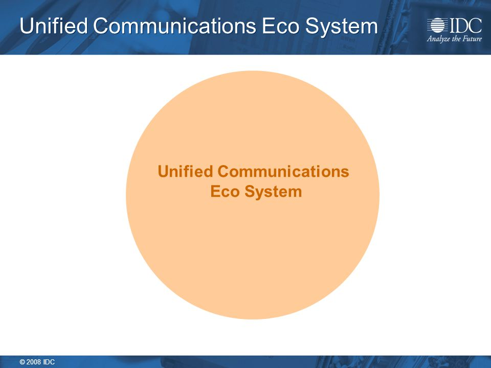 © 2008 IDC Unified Communications Eco System TelecomIT Data & Video Voice Fixed Mobile Office Home Unified Communications Eco System