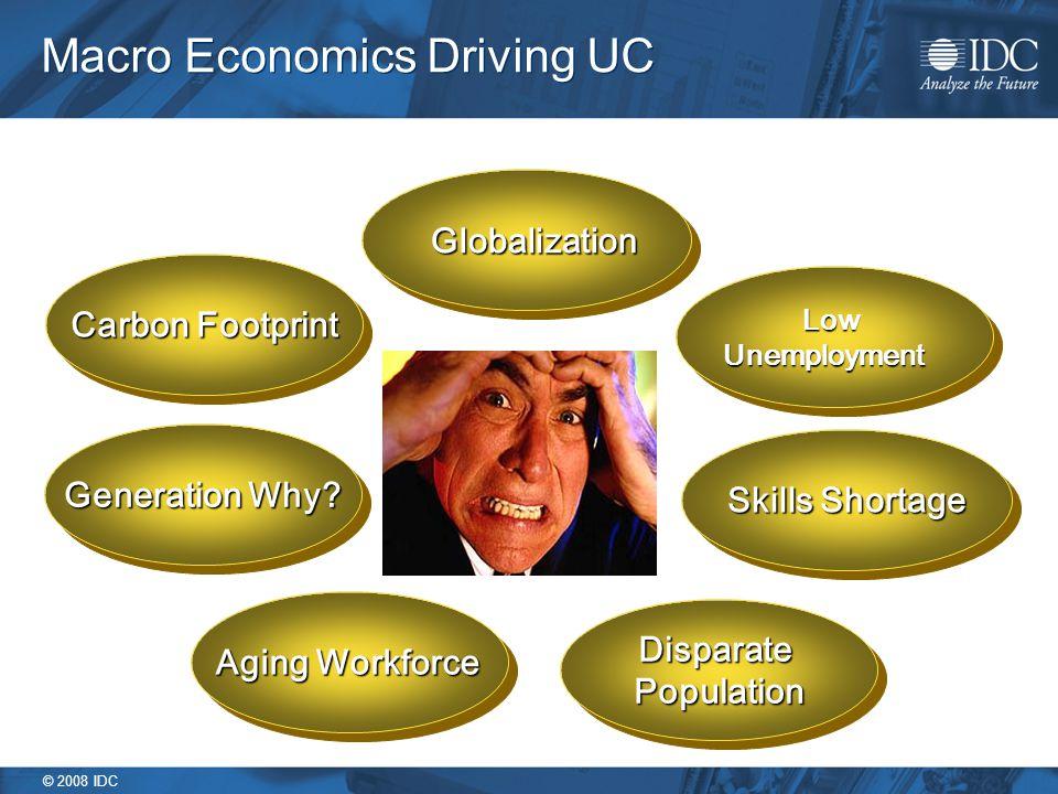 © 2008 IDC Macro Economics Driving UC Generation Why.