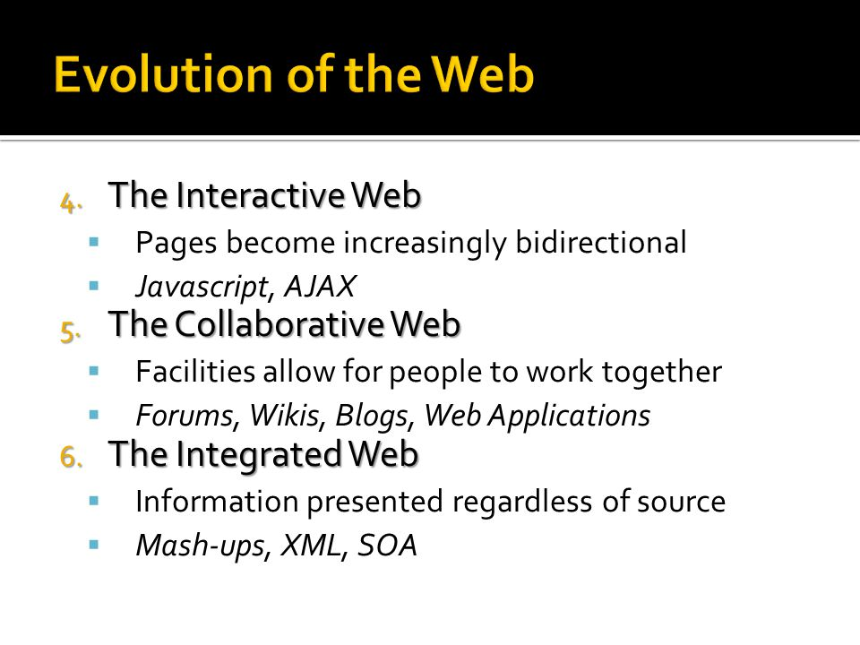Evolution of the Web 4.