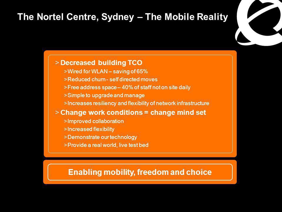 Special Invitation to Tour Nortel Centre Sydney