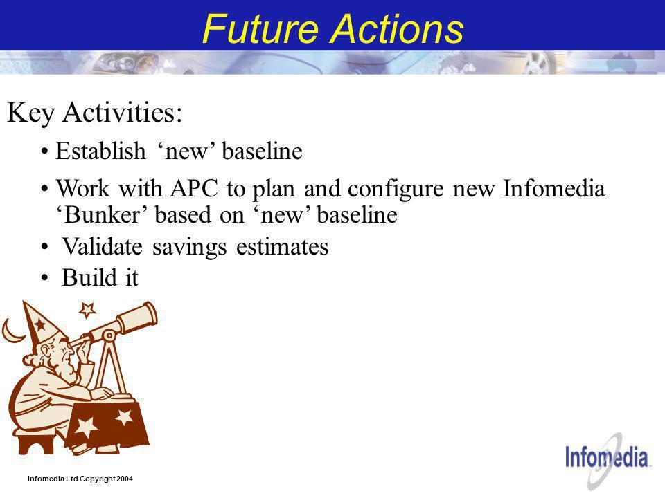 Infomedia Ltd Copyright 2004 Future Actions Key Activities: Establish 'new' baseline Work with APC to plan and configure new Infomedia 'Bunker' based on 'new' baseline Validate savings estimates Build it