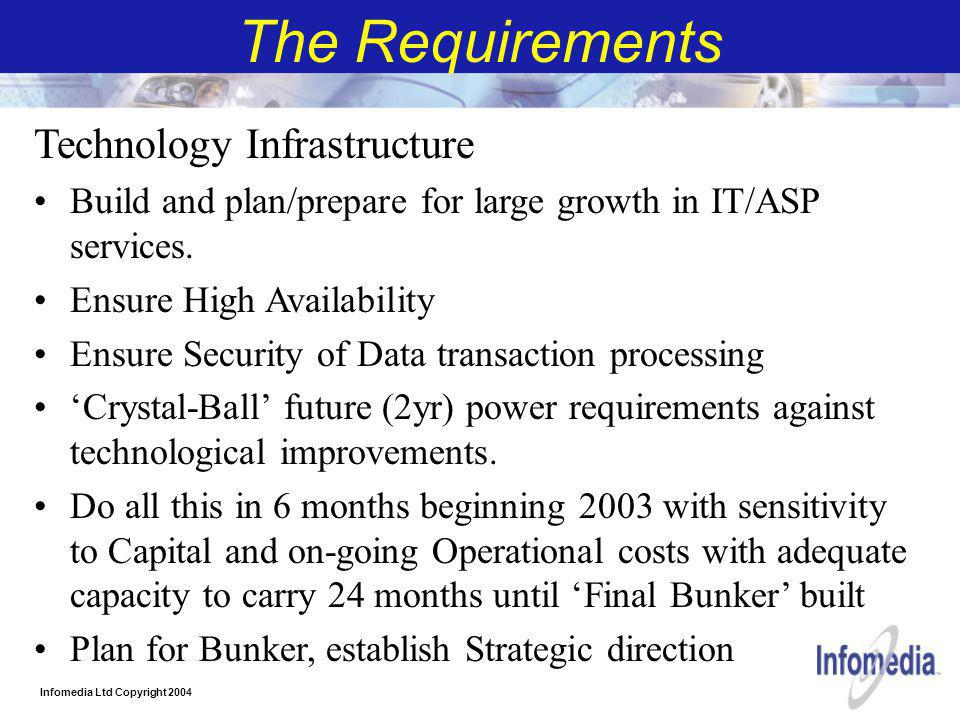 Infomedia Ltd Copyright 2004 The Requirements Technology Infrastructure Build and plan/prepare for large growth in IT/ASP services.
