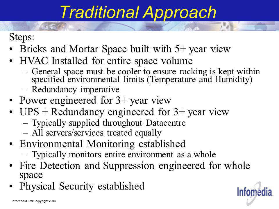 Infomedia Ltd Copyright 2004 Traditional Approach Steps: Bricks and Mortar Space built with 5+ year view HVAC Installed for entire space volume –General space must be cooler to ensure racking is kept within specified environmental limits (Temperature and Humidity) –Redundancy imperative Power engineered for 3+ year view UPS + Redundancy engineered for 3+ year view –Typically supplied throughout Datacentre –All servers/services treated equally Environmental Monitoring established –Typically monitors entire environment as a whole Fire Detection and Suppression engineered for whole space Physical Security established