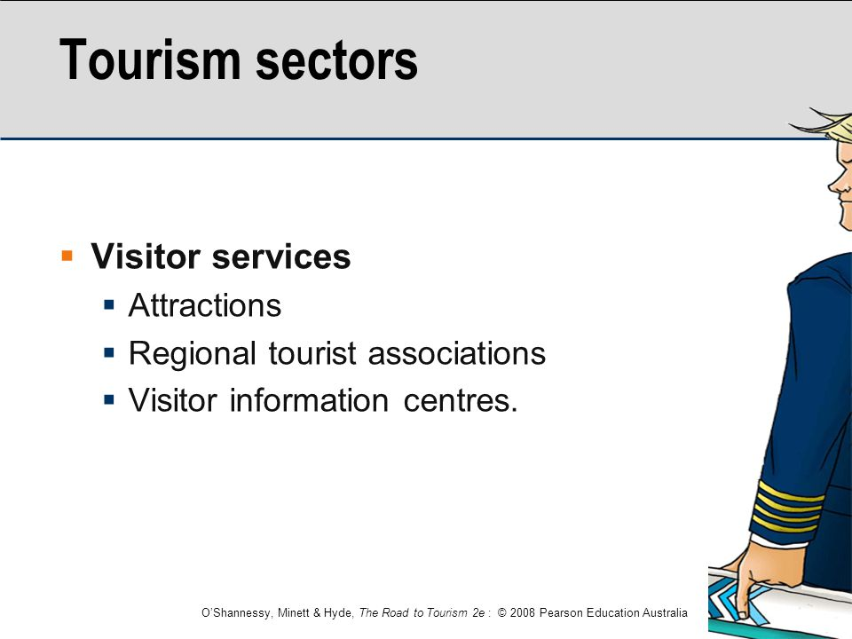 O'Shannessy, Minett & Hyde, The Road to Tourism 2e : © 2008 Pearson Education Australia Tourism sectors  Visitor services  Attractions  Regional to
