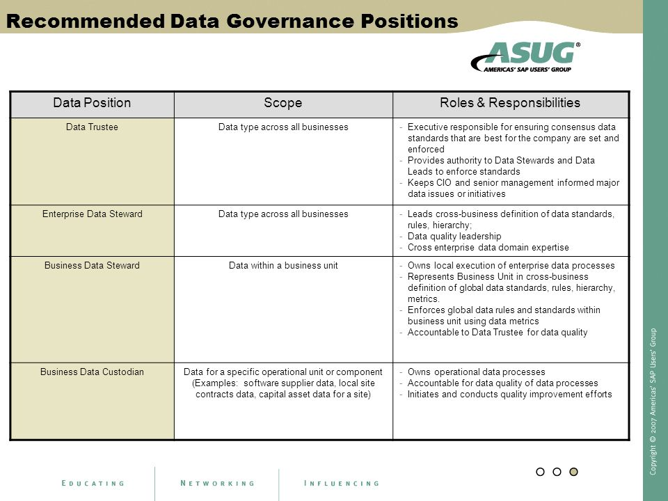 Data PositionScopeRoles & Responsibilities Data TrusteeData type across all businesses-Executive responsible for ensuring consensus data standards tha