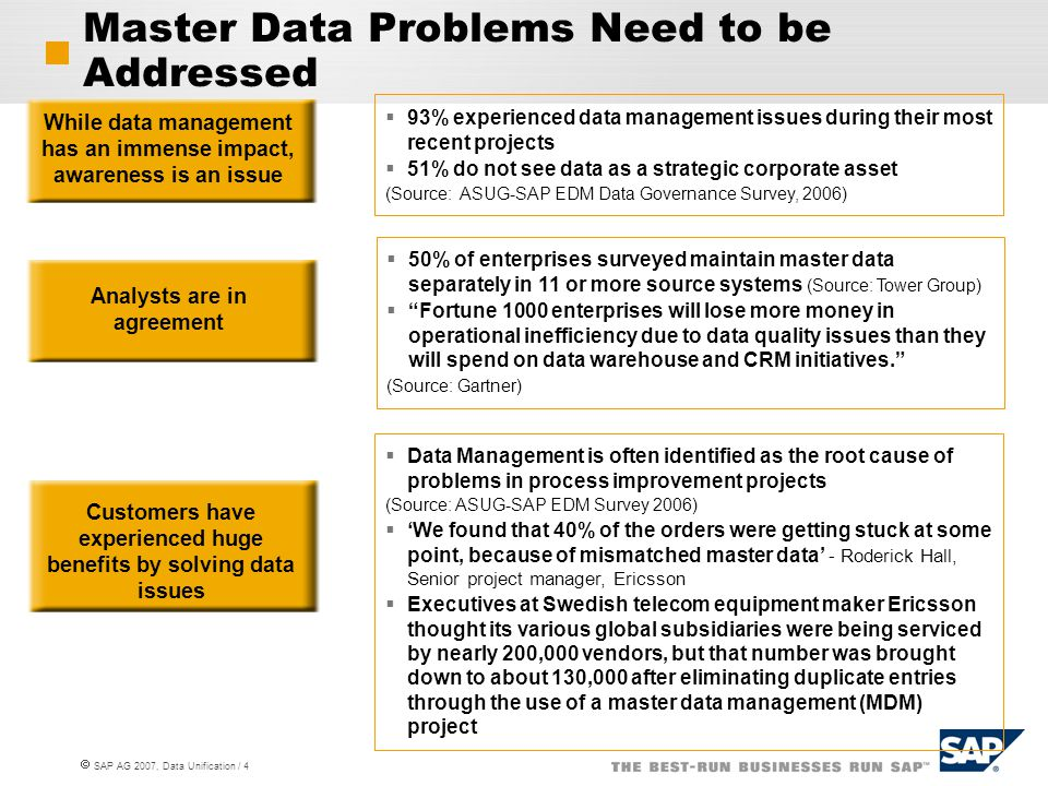  SAP AG 2007, Data Unification / 15 Understand your most profitable products, best customers and cheapest/reliable vendors Gain insights by integrating transactional data from heterogeneous systems with master data for analysis Improved Business Intelligence Deliver unique insights with an integrated platform + TRANSACTIONAL DATA = MASTER DATA BUSINESS INSIGHT