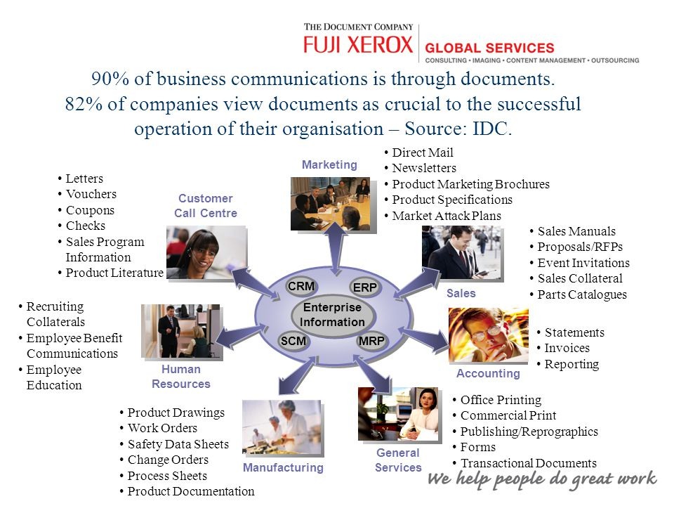 SCM MRP ERP Enterprise Information CRM Marketing Sales Accounting General Services Manufacturing Human Resources Customer Call Centre Direct Mail News